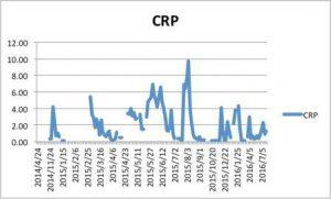 crp-%e3%81%ae%e3%82%b3%e3%83%94%e3%83%bc